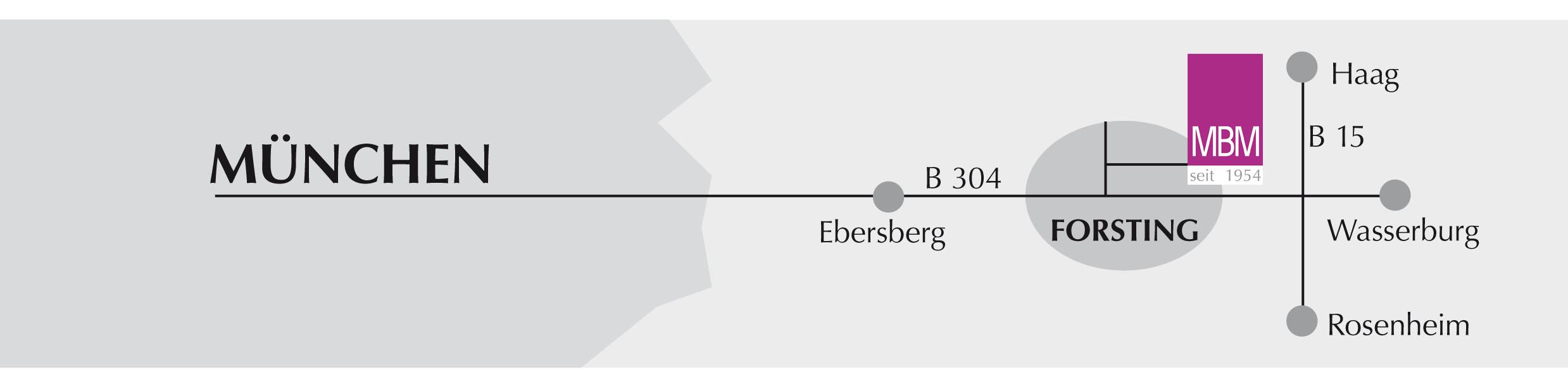 Anfahrt zu MBM nach Forsting / Pfaffing